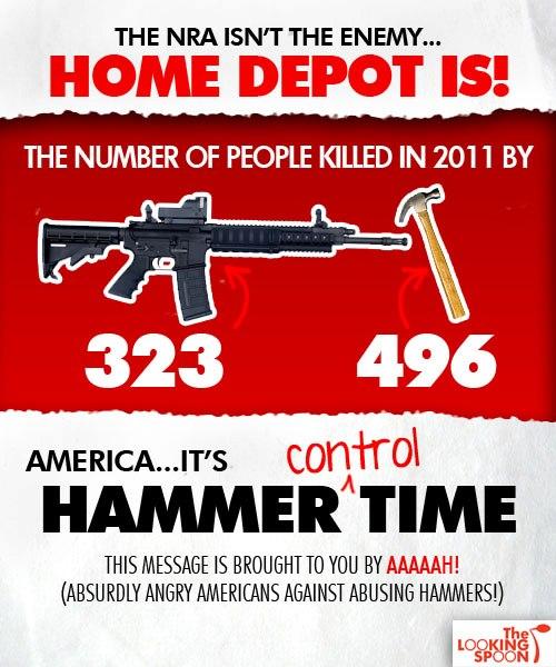 good thesis for anti gun control